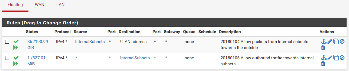 Splitting the IPS from the routing function with pfSense – ev1z be
