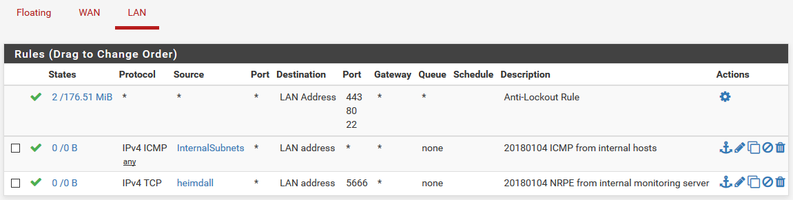 Splitting the IPS from the routing function with pfSense
